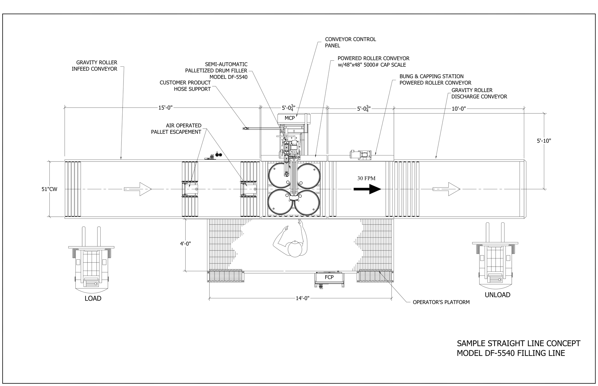 Concept Drawing Stainless Drum & Tote Filler